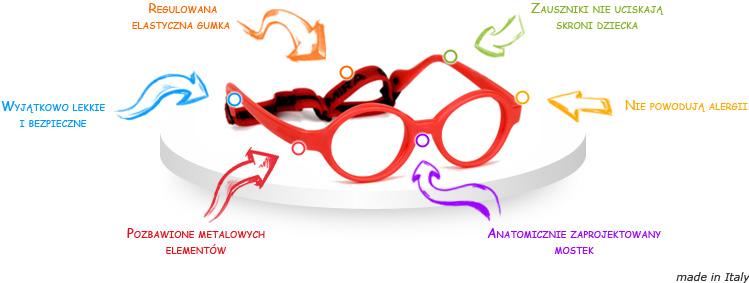 Miraflex - dziecięca oprawka okularowa